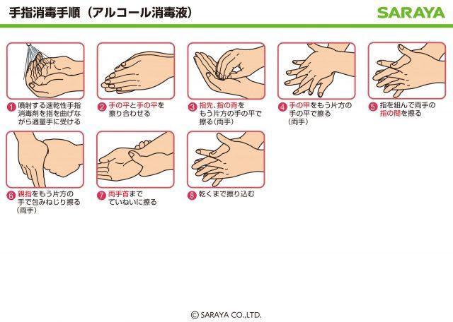 手洗い 消毒 アルコール